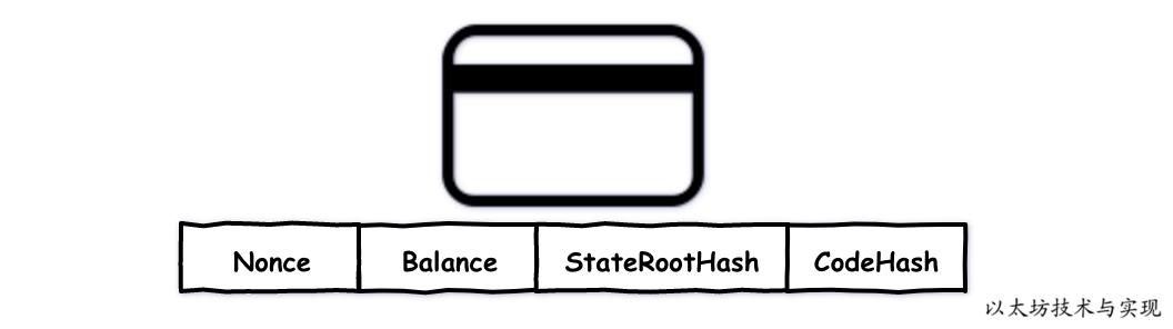 以太坊账户数据结构