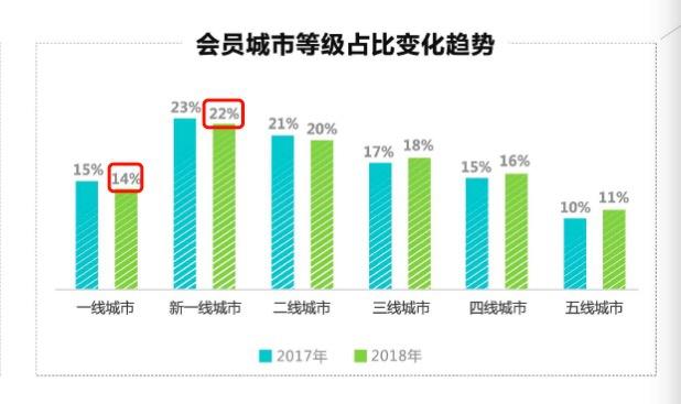 来源:爱奇艺:《2018网络大电影年度报告》