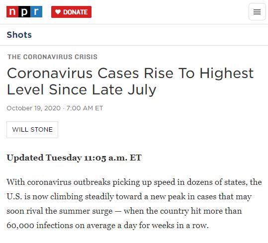 △美国全国公共广播电台报道,美国新冠肺炎确诊病例上升至7月下旬以来最高水平