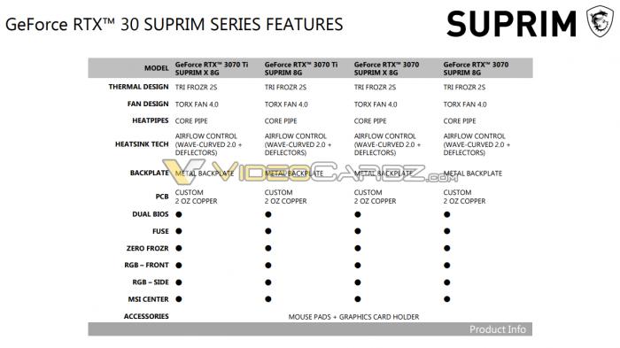 MSI-GeForce-RTX3080Ti-RTX3070Ti-SUPRIM-3.png