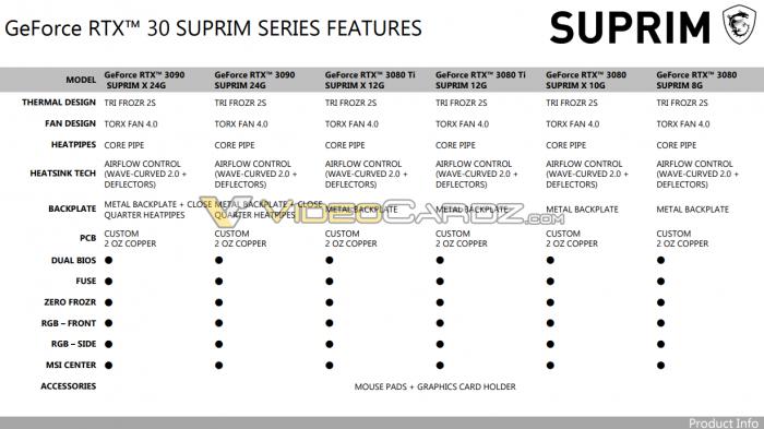 MSI-GeForce-RTX3080Ti-RTX3070Ti-SUPRIM-2.png