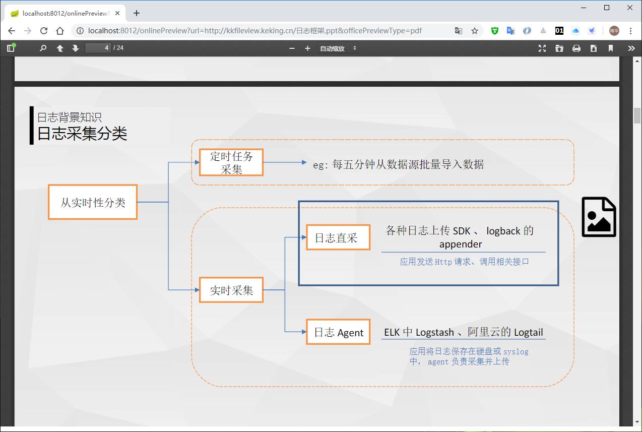 ppt文档预览2